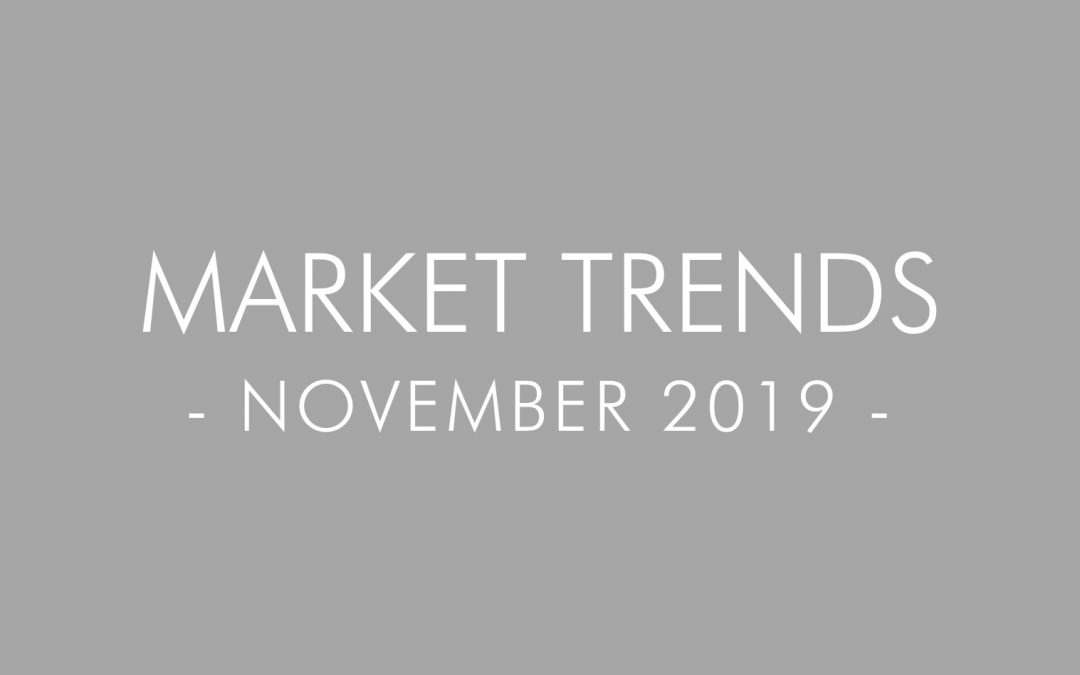 2019 November Real Estate and Mortgage Trends, San Diego California